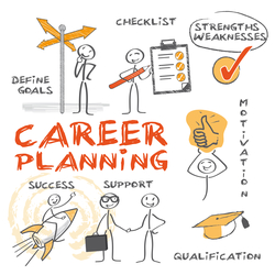 Career planning steps